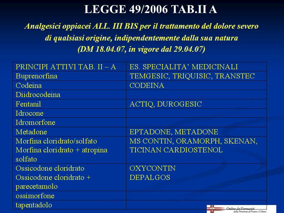 13 - Morfina Cloridrato 5 fiale 10 mg/ml Ricetta SSN (o RMR) Ricetta SSN (o RMR) Quantità prescritta in ricetta: 1 scatola da 5 fiale (o anche + di una, es.
