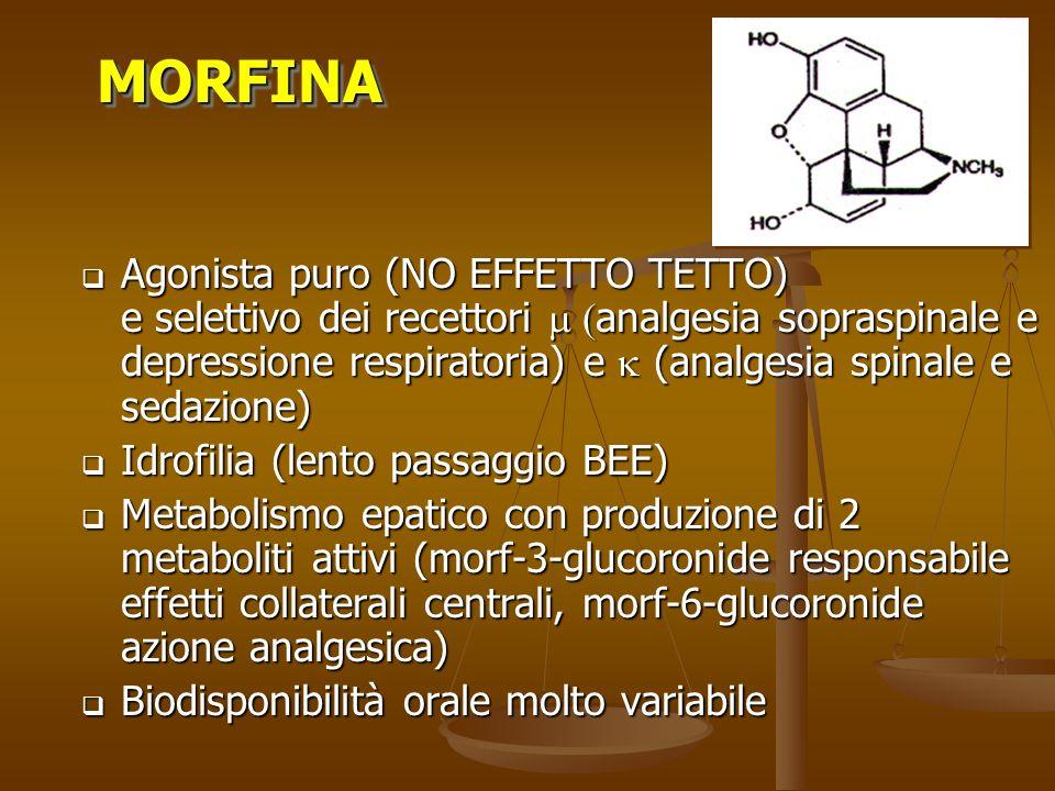 Agonista puro (NO EFFETTO TETTO) e selettivo dei recettori analgesia sopraspinale e depressione respiratoria) e (analgesia spinale e sedazione) Agonis
