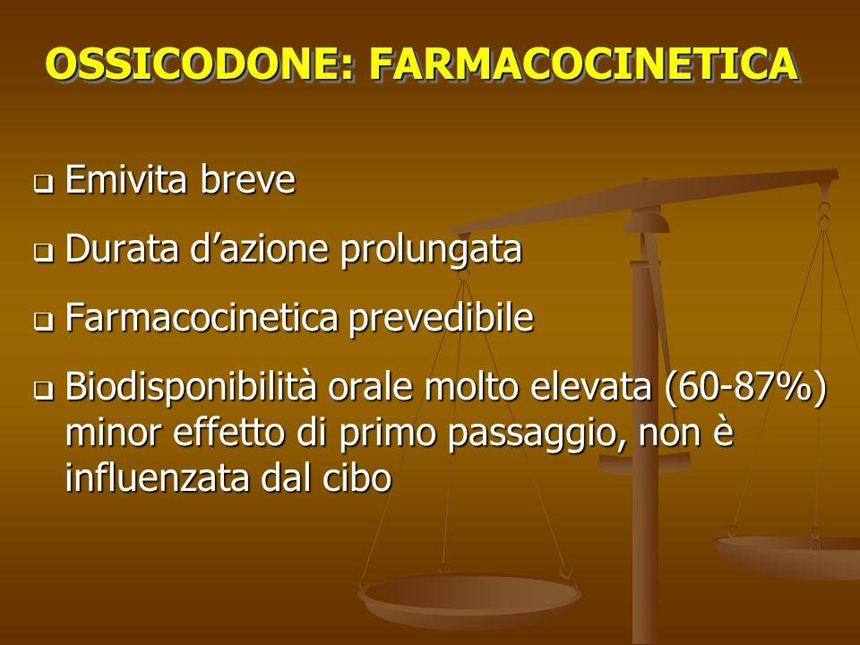 Emivita breve Emivita breve Durata dazione prolungata Durata dazione prolungata Farmacocinetica prevedibile Farmacocinetica prevedibile Biodisponibili