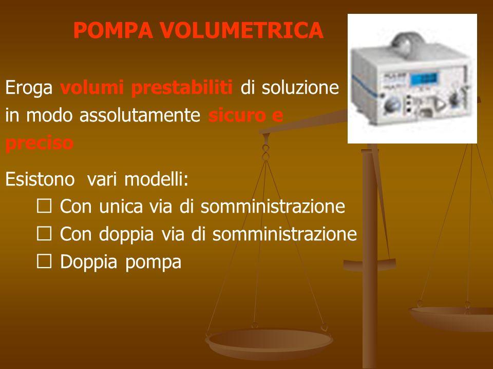 POMPA VOLUMETRICA Eroga volumi prestabiliti di soluzione in modo assolutamente sicuro e preciso Esistono vari modelli: Con unica via di somministrazio