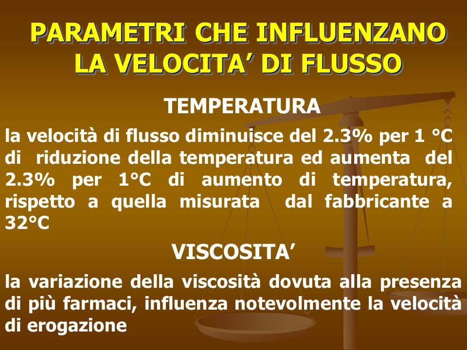 PARAMETRI CHE INFLUENZANO LA VELOCITA DI FLUSSO TEMPERATURA la velocità di flusso diminuisce del 2.3% per 1 °C di riduzione della temperatura ed aumen