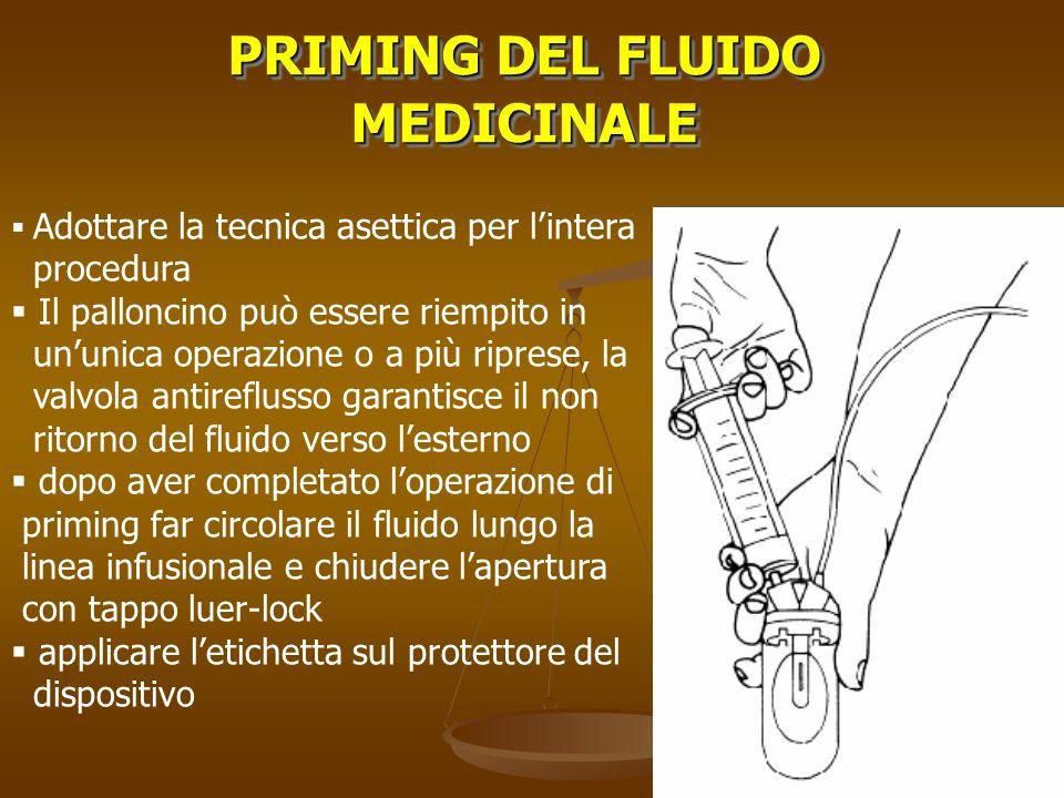 PRIMING DEL FLUIDO MEDICINALE Adottare la tecnica asettica per lintera procedura Il palloncino può essere riempito in ununica operazione o a più ripre