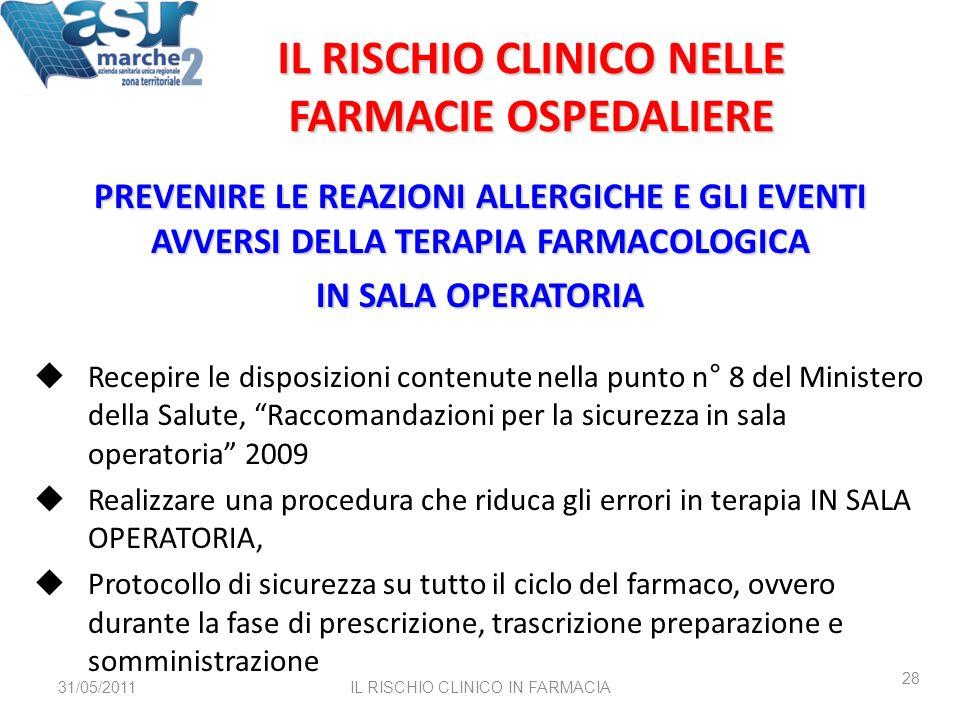 IL RISCHIO CLINICO NELLE FARMACIE OSPEDALIERE PREVENIRE LE REAZIONI ALLERGICHE E GLI EVENTI AVVERSI DELLA TERAPIA FARMACOLOGICA IN SALA OPERATORIA 28