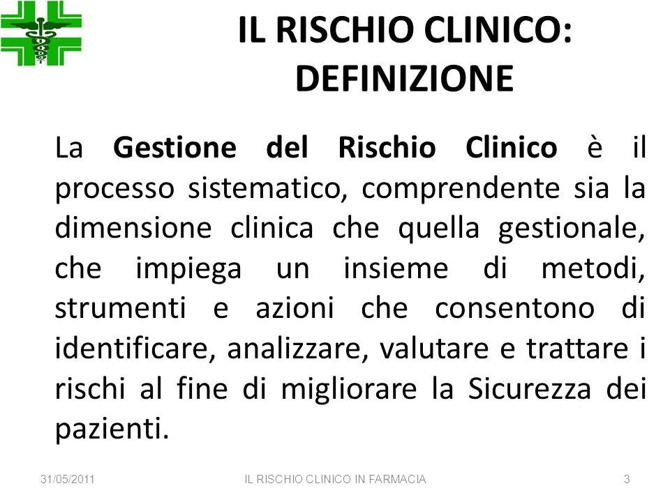 IL RISCHIO CLINICO: DEFINIZIONE La Gestione del Rischio Clinico è il processo sistematico, comprendente sia la dimensione clinica che quella gestional