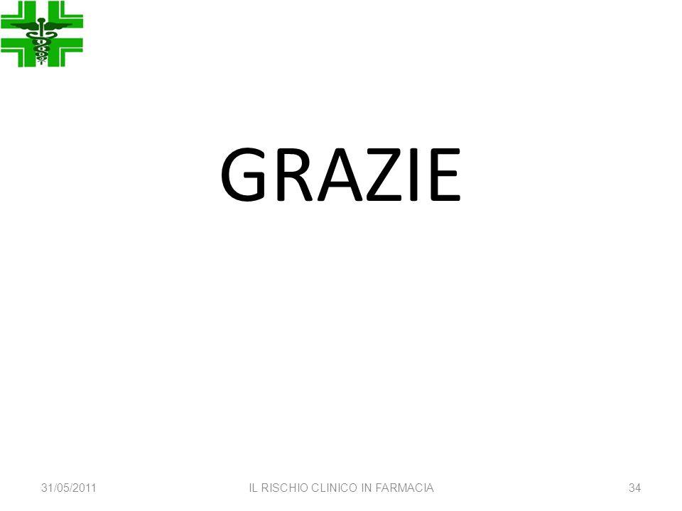 GRAZIE 34IL RISCHIO CLINICO IN FARMACIA31/05/2011