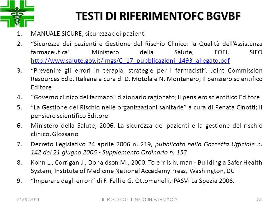 TESTI DI RIFERIMENTOFC BGVBF 1.MANUALE SICURE, sicurezza dei pazienti 2.Sicurezza dei pazienti e Gestione del Rischio Clinico: la Qualità dellAssisten
