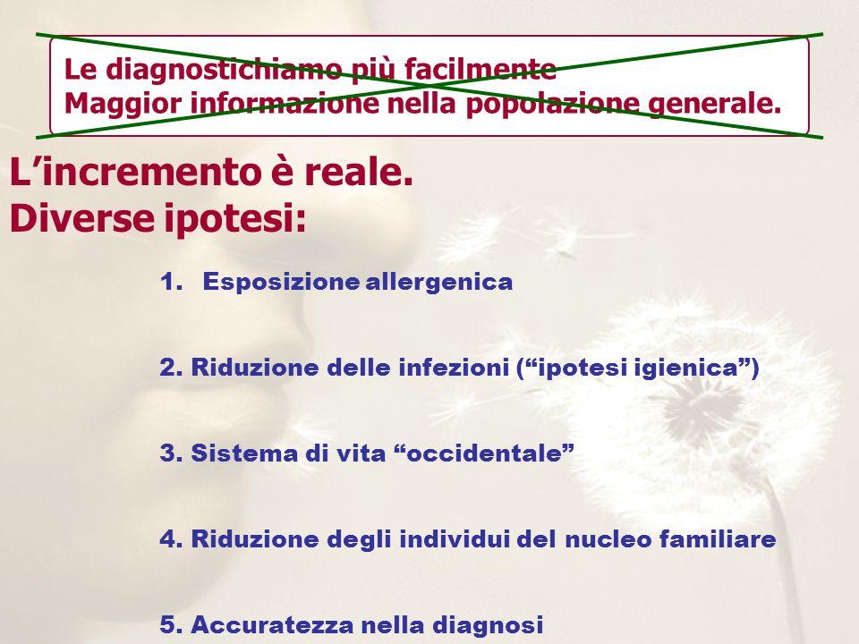 Le diagnostichiamo più facilmente Maggior informazione nella popolazione generale. Lincremento è reale. Diverse ipotesi: 1.Esposizione allergenica 2.