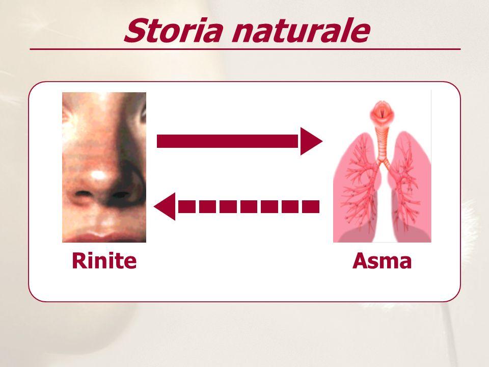 RiniteAsma Storia naturale
