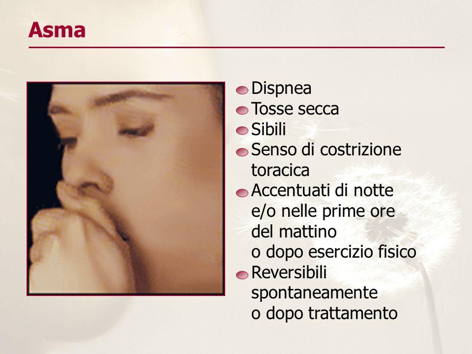 Asma Dispnea Tosse secca Sibili Senso di costrizione toracica Accentuati di notte e/o nelle prime ore del mattino o dopo esercizio fisico Reversibili