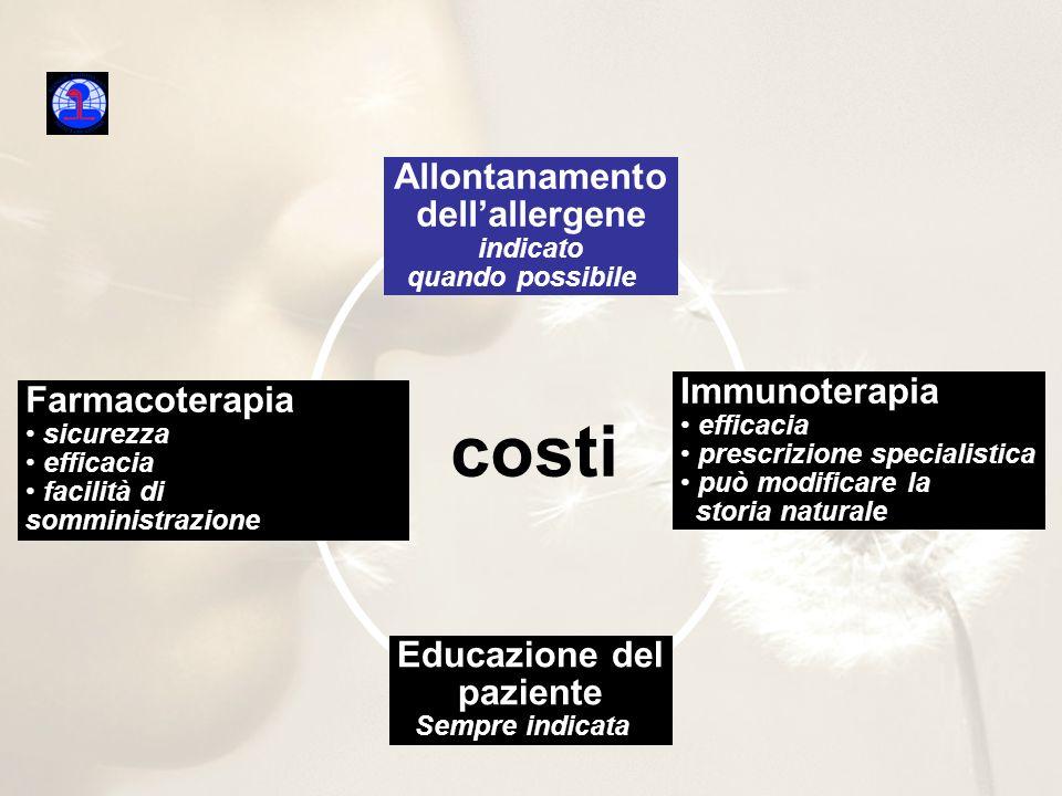 Farmacoterapia sicurezza efficacia facilità di somministrazione Immunoterapia efficacia prescrizione specialistica può modificare la storia naturale A
