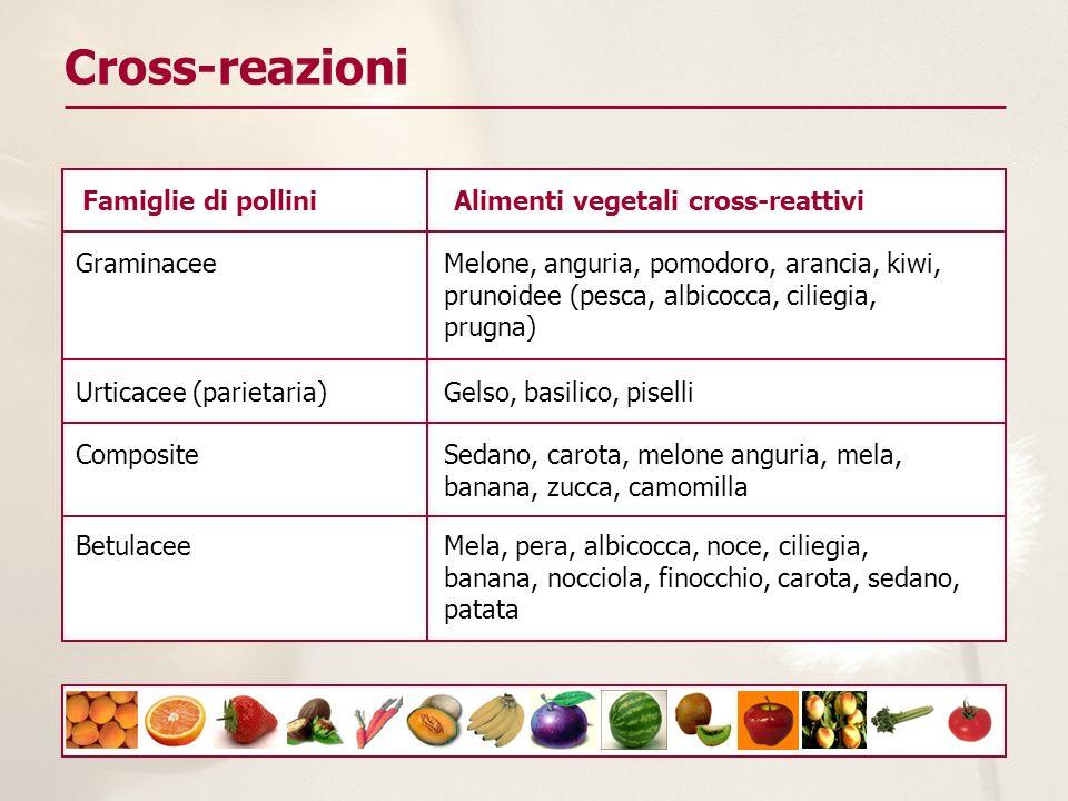 Cross-reazioni Mela, pera, albicocca, noce, ciliegia, banana, nocciola, finocchio, carota, sedano, patata Betulacee Sedano, carota, melone anguria, me