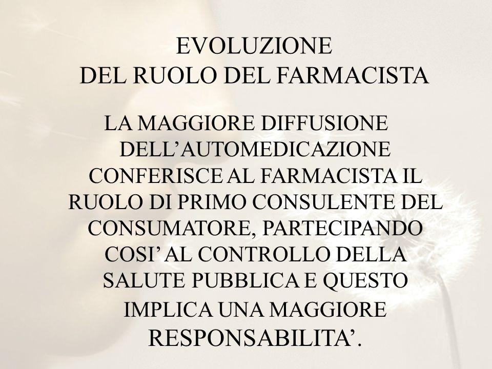 EVOLUZIONE DEL RUOLO DEL FARMACISTA LA MAGGIORE DIFFUSIONE DELLAUTOMEDICAZIONE CONFERISCE AL FARMACISTA IL RUOLO DI PRIMO CONSULENTE DEL CONSUMATORE,