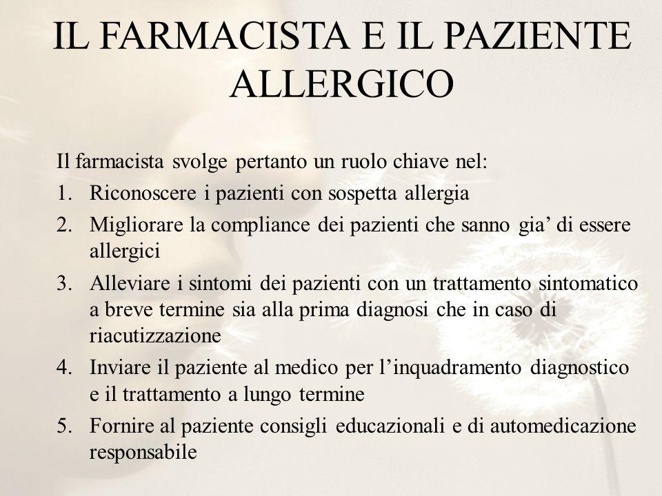 IL FARMACISTA E IL PAZIENTE ALLERGICO Il farmacista svolge pertanto un ruolo chiave nel: 1.Riconoscere i pazienti con sospetta allergia 2.Migliorare l