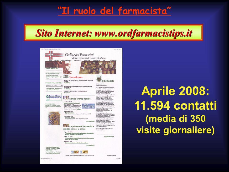 Sito Internet: www.ordfarmacistips.it Aprile 2008: 11.594 contatti (media di 350 visite giornaliere) Il ruolo del farmacista