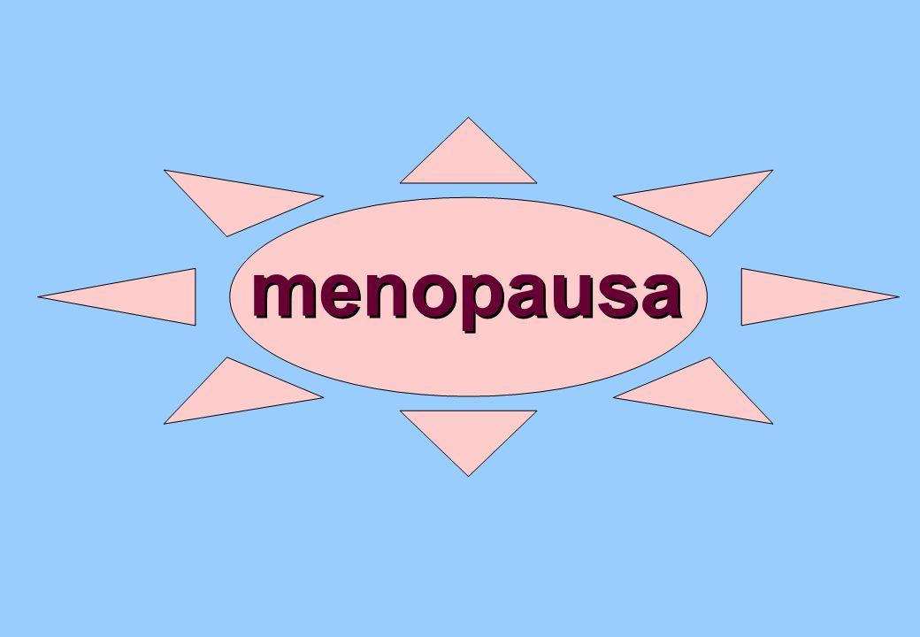 MENOPAUSAMENOPAUSA cessazione permanente del ciclo mestruale derivante dallesaurimento dellattivita follicolare ovarica (menopausa spontanea) cessazione permanente del ciclo mestruale derivante dallesaurimento dellattivita follicolare ovarica (menopausa spontanea)