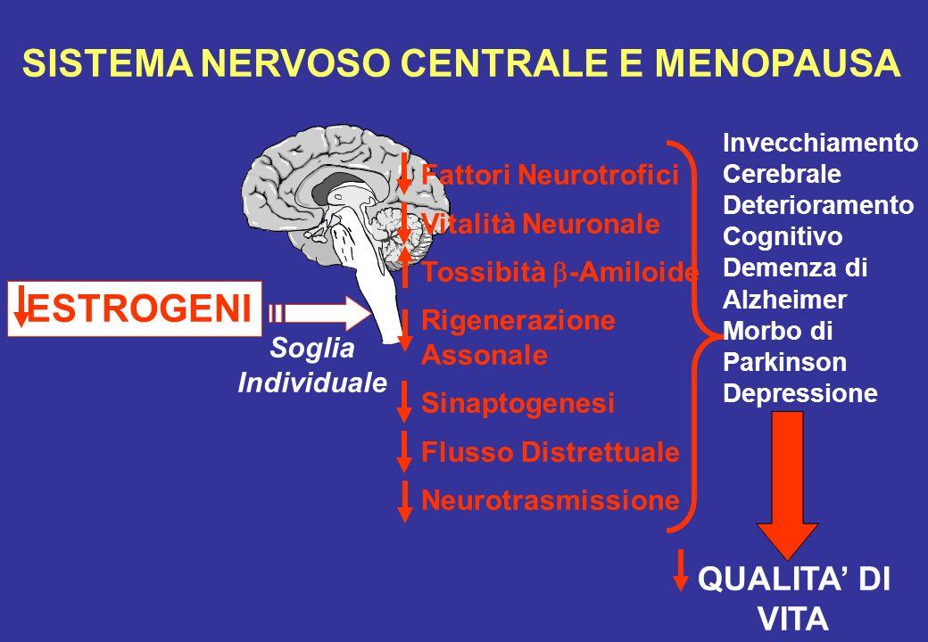 SISTEMA NERVOSO CENTRALE E MENOPAUSA Invecchiamento Cerebrale Deterioramento Cognitivo Demenza di Alzheimer Morbo di Parkinson Depressione ESTROGENI S