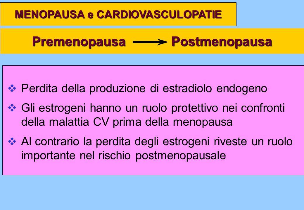 Premenopausa Postmenopausa Perdita della produzione di estradiolo endogeno Gli estrogeni hanno un ruolo protettivo nei confronti della malattia CV pri