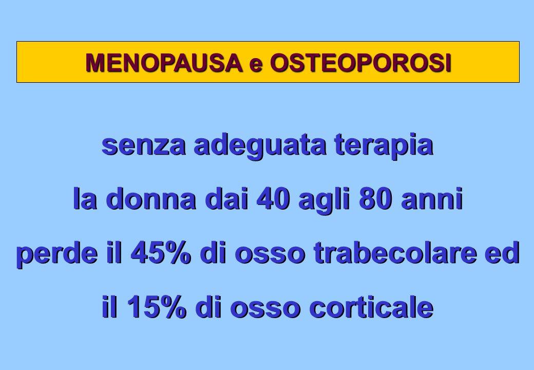 MENOPAUSA e OSTEOPOROSI senza adeguata terapia la donna dai 40 agli 80 anni perde il 45% di osso trabecolare ed il 15% di osso corticale senza adeguat