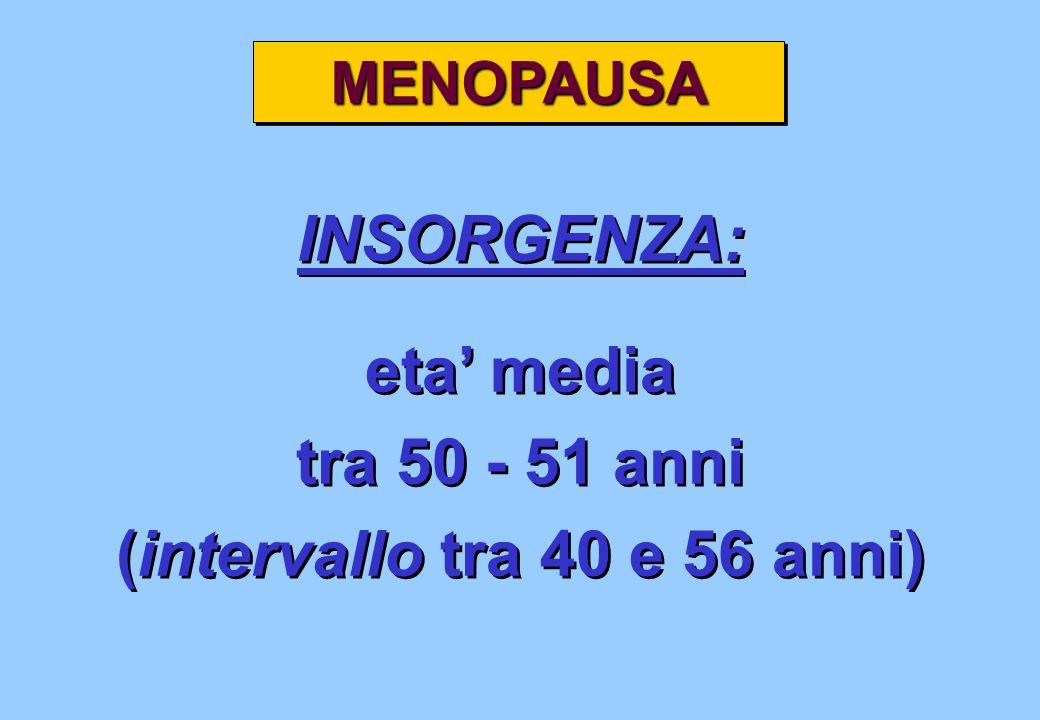 INSORGENZA: eta media tra 50 - 51 anni (intervallo tra 40 e 56 anni) INSORGENZA: eta media tra 50 - 51 anni (intervallo tra 40 e 56 anni) MENOPAUSAMEN