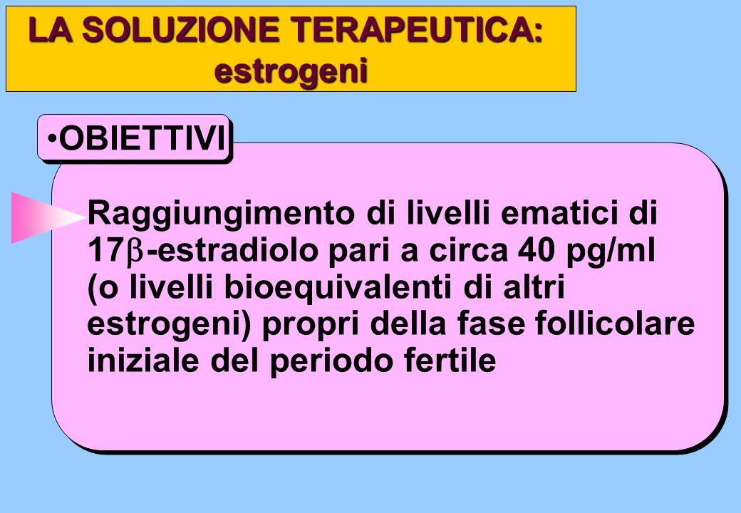 LA SOLUZIONE TERAPEUTICA: estrogeni OBIETTIVI Raggiungimento di livelli ematici di 17 -estradiolo pari a circa 40 pg/ml (o livelli bioequivalenti di a