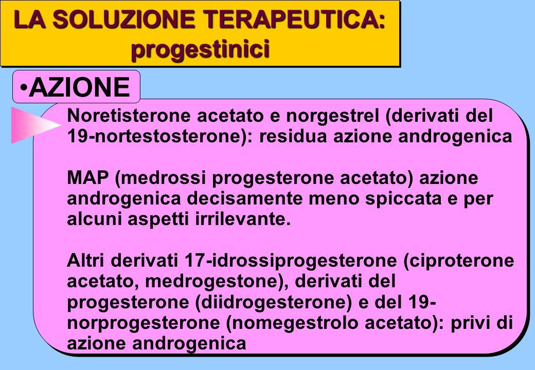 AZIONE Noretisterone acetato e norgestrel (derivati del 19-nortestosterone): residua azione androgenica MAP (medrossi progesterone acetato) azione and
