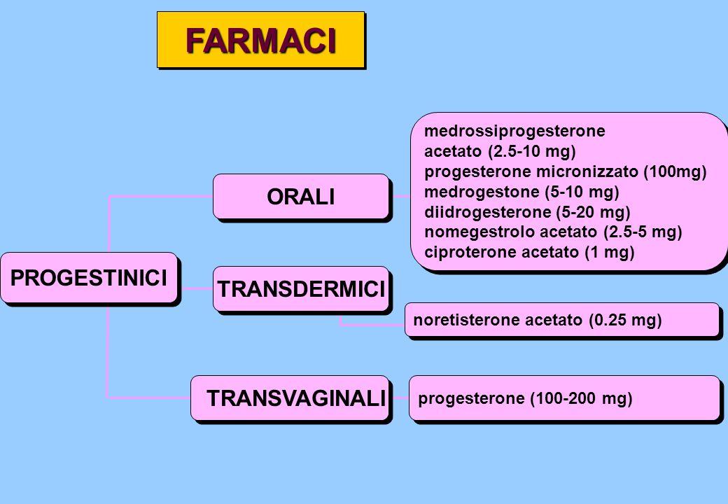 FARMACIFARMACI ORALI PROGESTINICI TRANSVAGINALI medrossiprogesterone acetato (2.5-10 mg) progesterone micronizzato (100mg) medrogestone (5-10 mg) diid