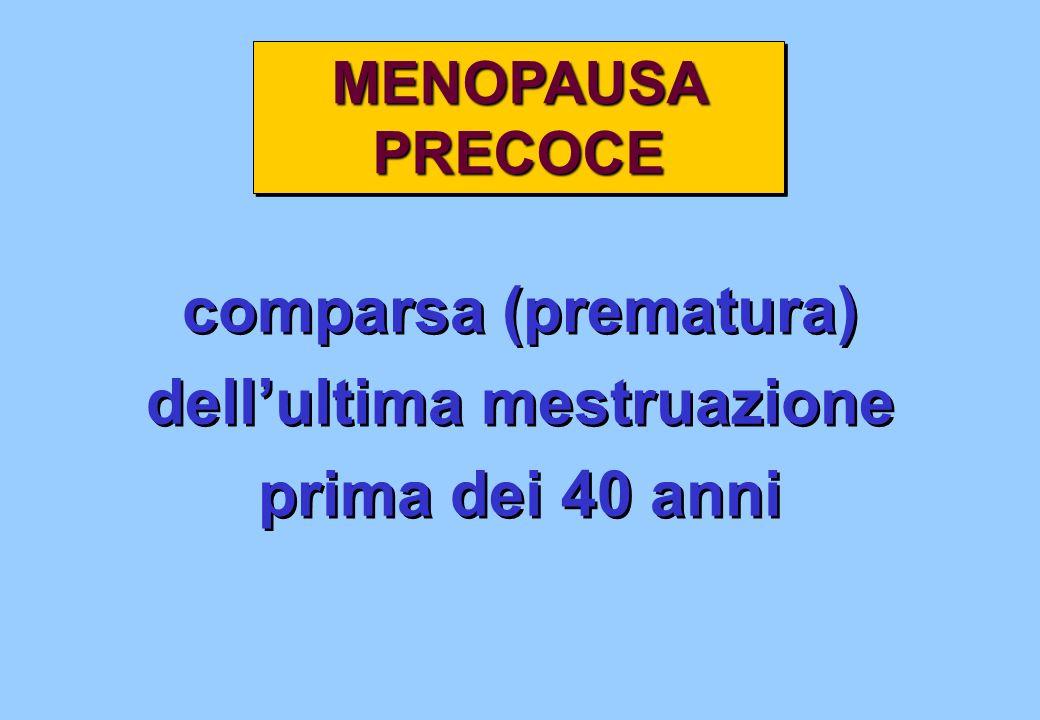 Fase che precede la menopausa di circa 10 anni, si verifica tra i 40 ed i 55 anni, in cui si instaura la transizione dalla regolare ciclicità della donna verso: comparsa di cicli irregolari crescenti periodi di amenorrea e che si conclude con lultima mestruazione Fase che precede la menopausa di circa 10 anni, si verifica tra i 40 ed i 55 anni, in cui si instaura la transizione dalla regolare ciclicità della donna verso: comparsa di cicli irregolari crescenti periodi di amenorrea e che si conclude con lultima mestruazione PRE- MENOPAUSA