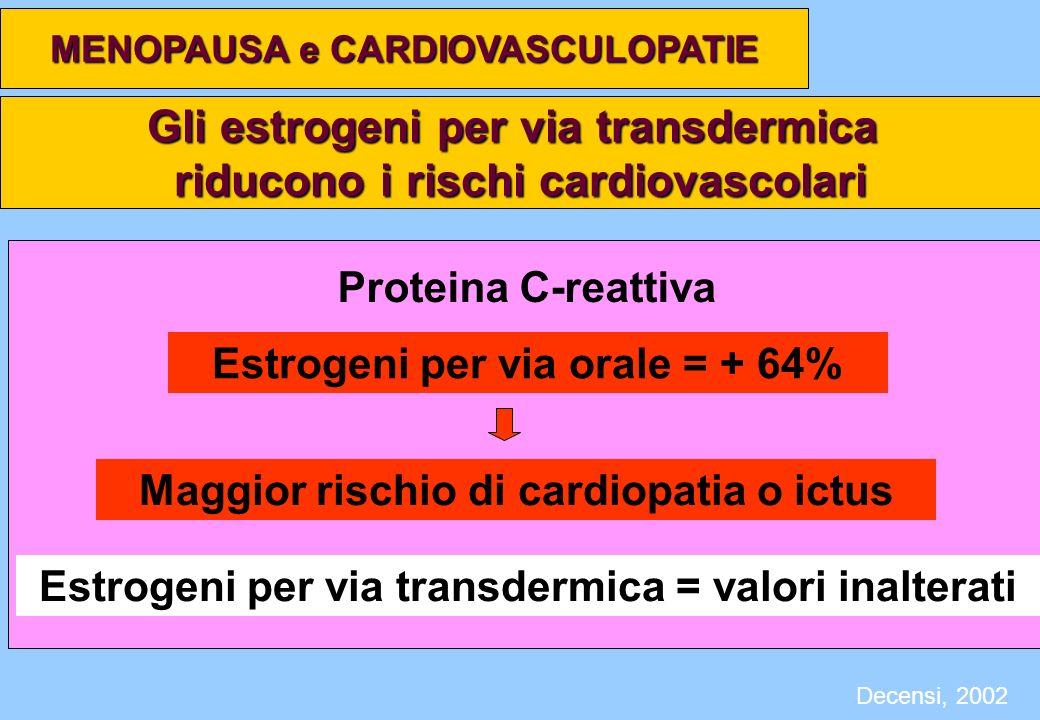 Gli estrogeni per via transdermica riducono i rischi cardiovascolari Proteina C-reattiva MENOPAUSA e CARDIOVASCULOPATIE Decensi, 2002 Estrogeni per vi