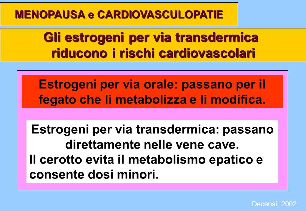 Gli estrogeni per via transdermica riducono i rischi cardiovascolari MENOPAUSA e CARDIOVASCULOPATIE Decensi, 2002 Estrogeni per via orale: passano per