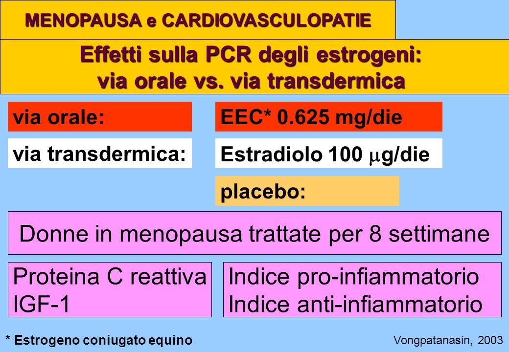 Donne in menopausa trattate per 8 settimane Effetti sulla PCR degli estrogeni: via orale vs. via transdermica MENOPAUSA e CARDIOVASCULOPATIE Vongpatan