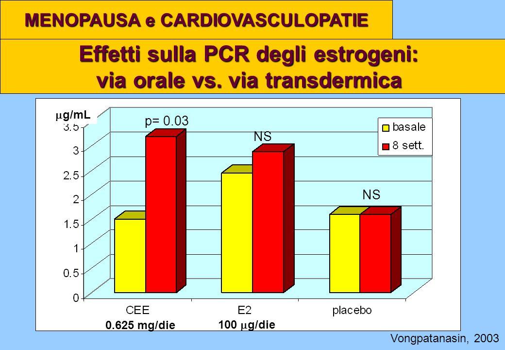 Effetti sulla PCR degli estrogeni: via orale vs. via transdermica MENOPAUSA e CARDIOVASCULOPATIE Vongpatanasin, 2003 0.625 mg/die 100 g/die g/mL NS p=
