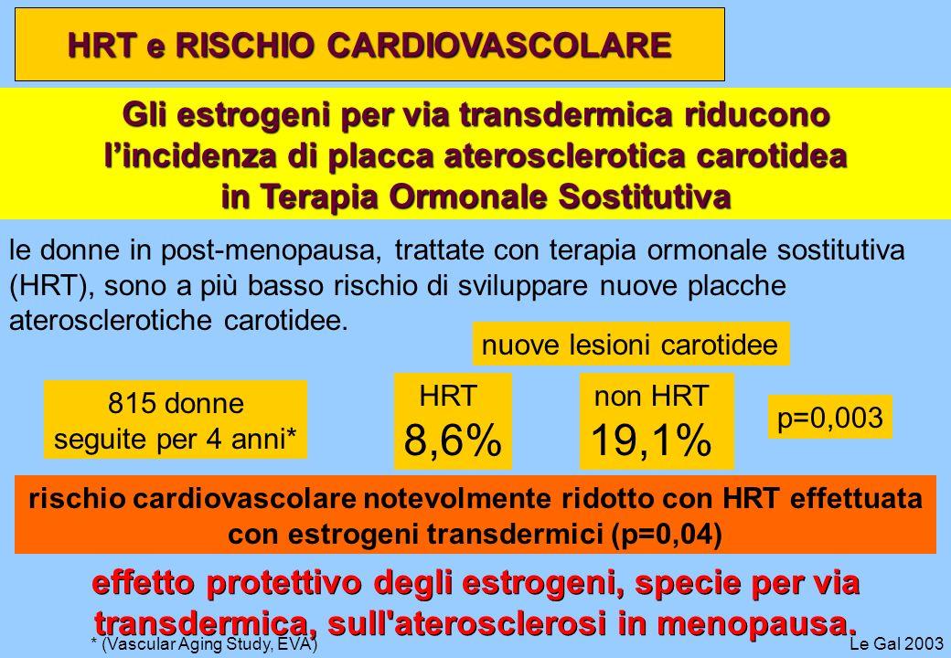 HRT e RISCHIO CARDIOVASCOLARE rischio cardiovascolare notevolmente ridotto con HRT effettuata con estrogeni transdermici (p=0,04) Gli estrogeni per vi