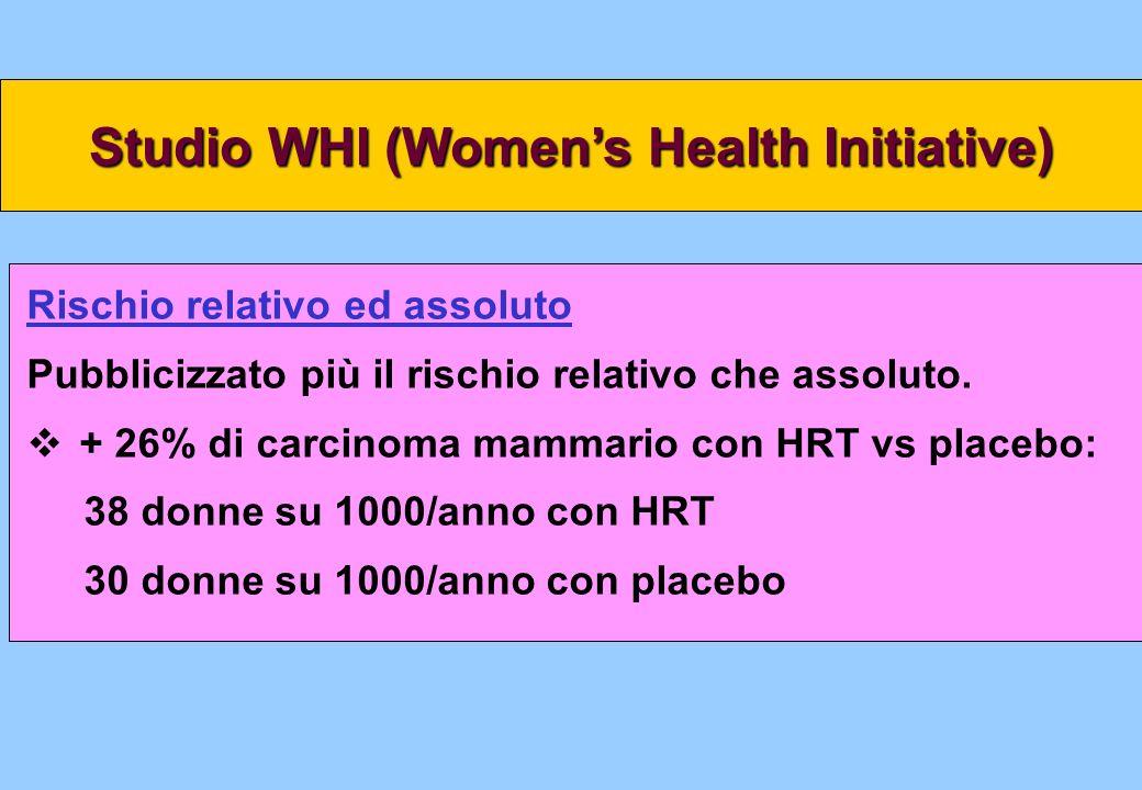 Rischio relativo ed assoluto Pubblicizzato più il rischio relativo che assoluto. + 26% di carcinoma mammario con HRT vs placebo: 38 donne su 1000/anno