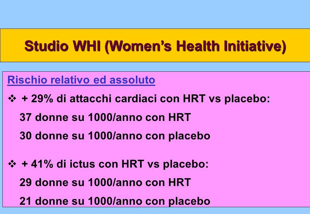 Rischio relativo ed assoluto + 29% di attacchi cardiaci con HRT vs placebo: 37 donne su 1000/anno con HRT 30 donne su 1000/anno con placebo + 41% di i