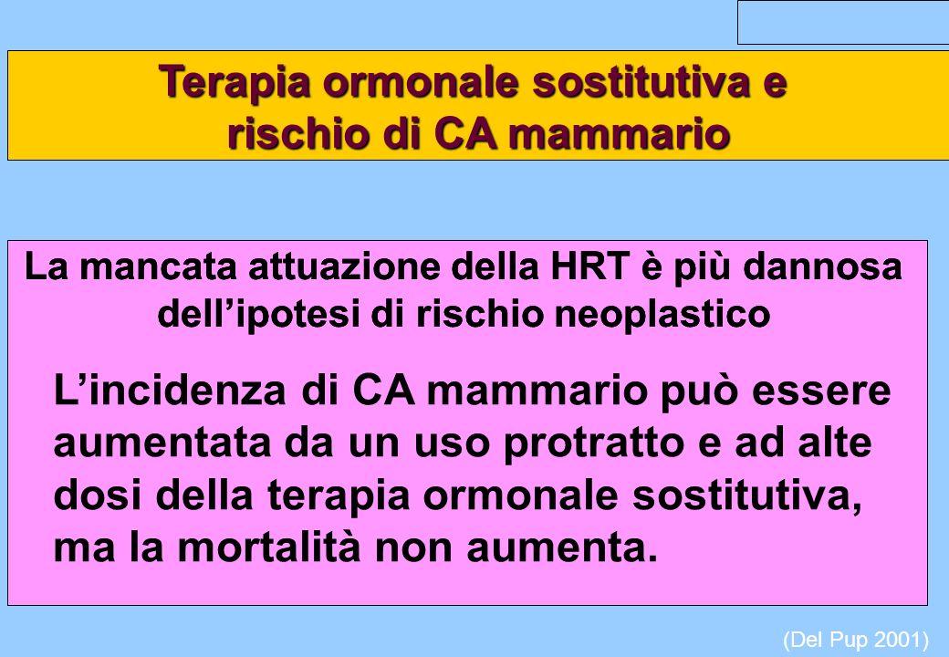 Terapia ormonale sostitutiva e rischio di CA mammario La mancata attuazione della HRT è più dannosa dellipotesi di rischio neoplastico Lincidenza di C