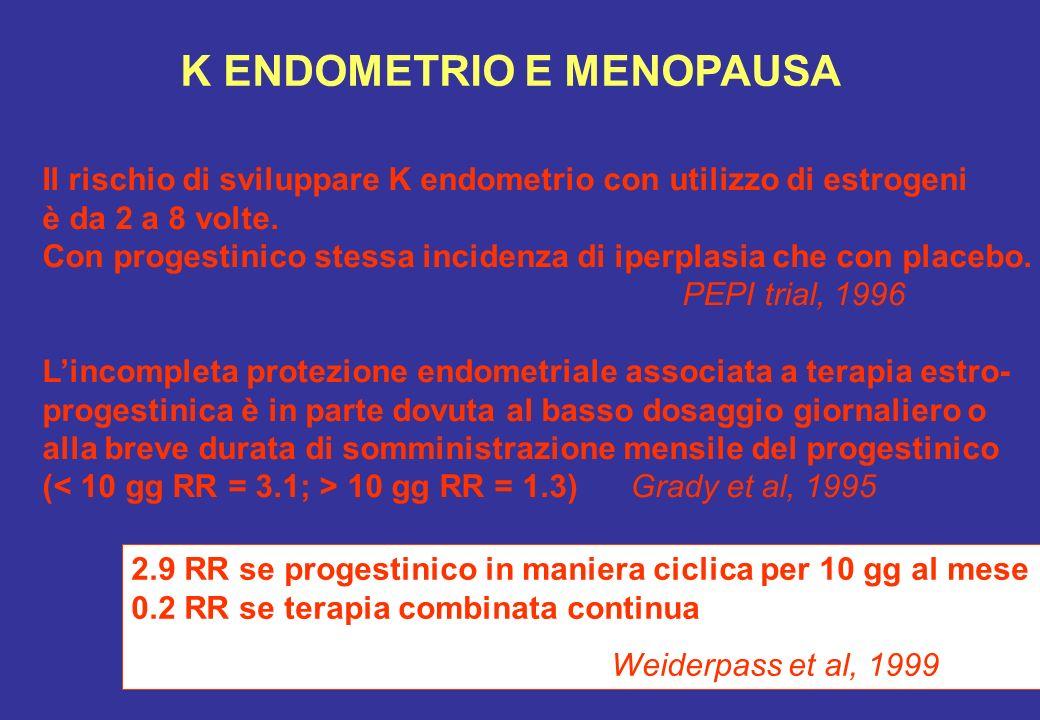 K ENDOMETRIO E MENOPAUSA Il rischio di sviluppare K endometrio con utilizzo di estrogeni è da 2 a 8 volte. Con progestinico stessa incidenza di iperpl