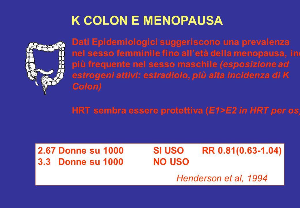 K COLON E MENOPAUSA Dati Epidemiologici suggeriscono una prevalenza nel sesso femminile fino alletà della menopausa, indi più frequente nel sesso masc