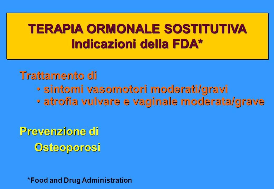Trattamento di sintomi vasomotori moderati/gravi TERAPIA ORMONALE SOSTITUTIVA Indicazioni della FDA* TERAPIA ORMONALE SOSTITUTIVA Indicazioni della FD