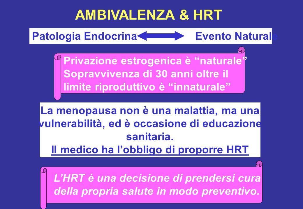 AMBIVALENZA & HRT LHRT è una decisione di prendersi cura della propria salute in modo preventivo. Privazione estrogenica è naturale Sopravvivenza di 3