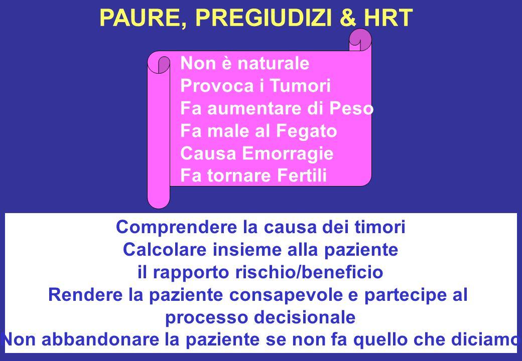 PAURE, PREGIUDIZI & HRT Non è naturale Provoca i Tumori Fa aumentare di Peso Fa male al Fegato Causa Emorragie Fa tornare Fertili Comprendere la causa