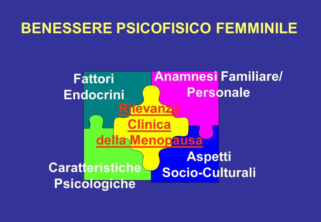 BENESSERE PSICOFISICO FEMMINILE Aspetti Socio-Culturali Rilevanza Clinica della Menopausa Fattori Endocrini Anamnesi Familiare/ Personale Caratteristi