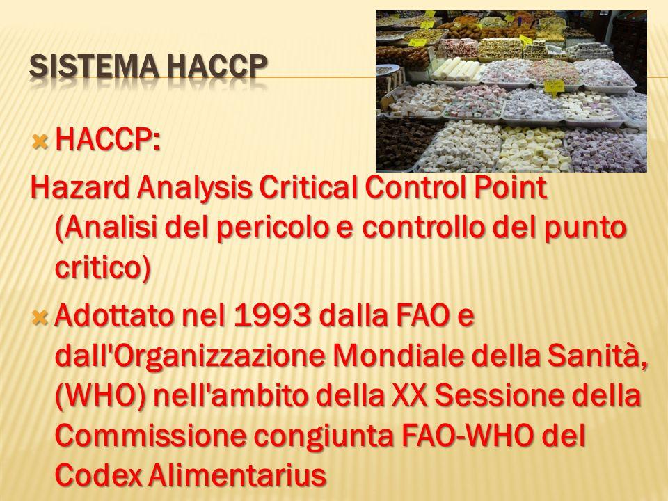 HACCP: HACCP: Hazard Analysis Critical Control Point (Analisi del pericolo e controllo del punto critico) Adottato nel 1993 dalla FAO e dall'Organizza
