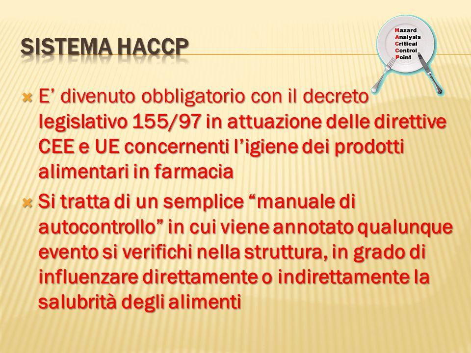 E divenuto obbligatorio con il decreto legislativo 155/97 in attuazione delle direttive CEE e UE concernenti ligiene dei prodotti alimentari in farmac