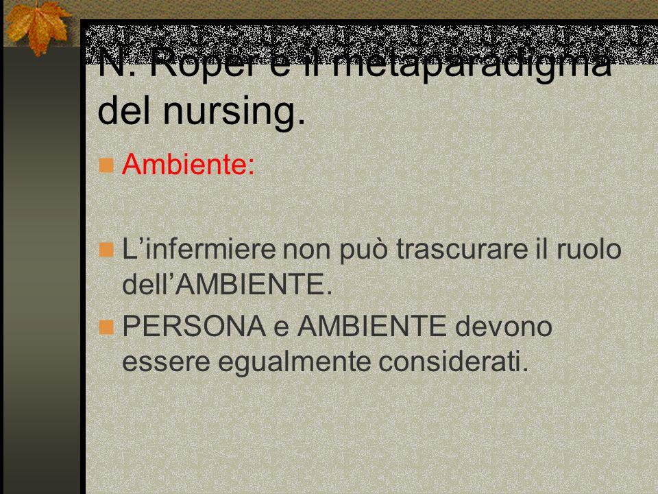 N. Roper e il metaparadigma del nursing. Ambiente: Linfermiere non può trascurare il ruolo dellAMBIENTE. PERSONA e AMBIENTE devono essere egualmente c