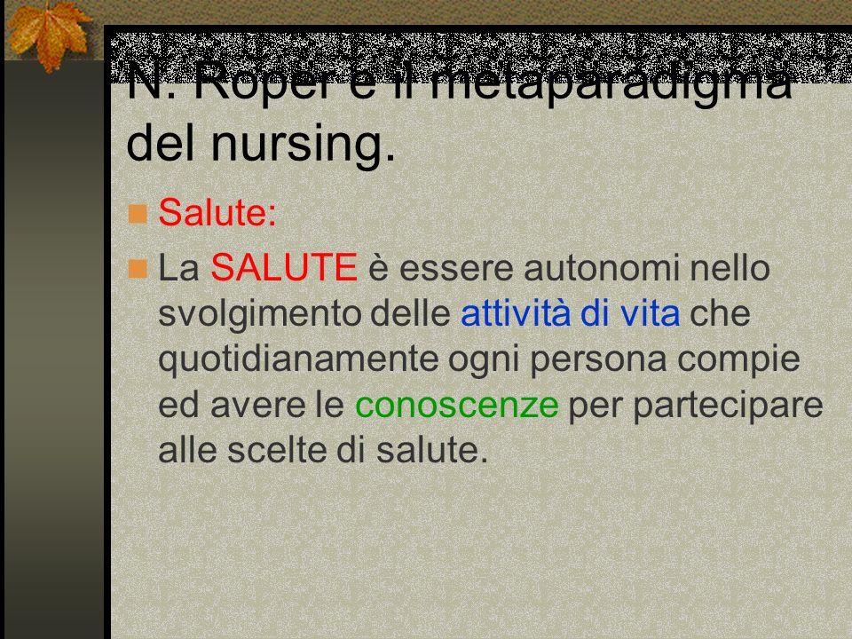 N. Roper e il metaparadigma del nursing. Salute: La SALUTE è essere autonomi nello svolgimento delle attività di vita che quotidianamente ogni persona