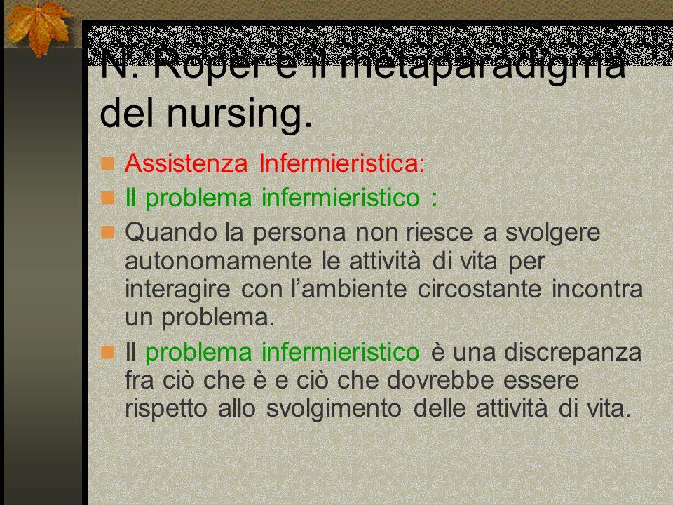 N. Roper e il metaparadigma del nursing. Assistenza Infermieristica: Il problema infermieristico : Quando la persona non riesce a svolgere autonomamen