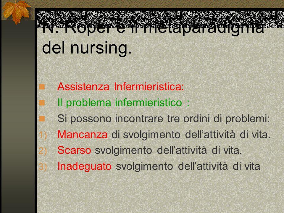 N. Roper e il metaparadigma del nursing. Assistenza Infermieristica: Il problema infermieristico : Si possono incontrare tre ordini di problemi: 1) Ma