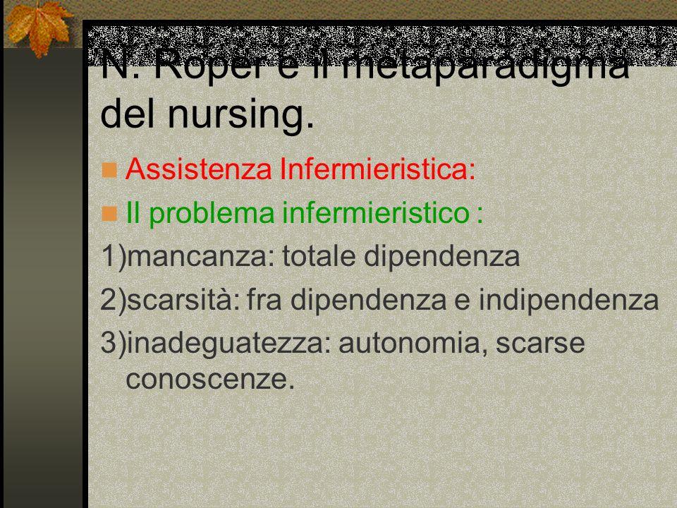 N. Roper e il metaparadigma del nursing. Assistenza Infermieristica: Il problema infermieristico : 1)mancanza: totale dipendenza 2)scarsità: fra dipen