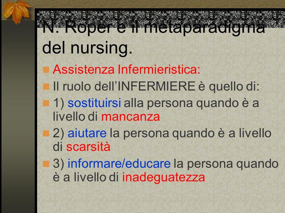 N. Roper e il metaparadigma del nursing. Assistenza Infermieristica: Il ruolo dellINFERMIERE è quello di: 1) sostituirsi alla persona quando è a livel