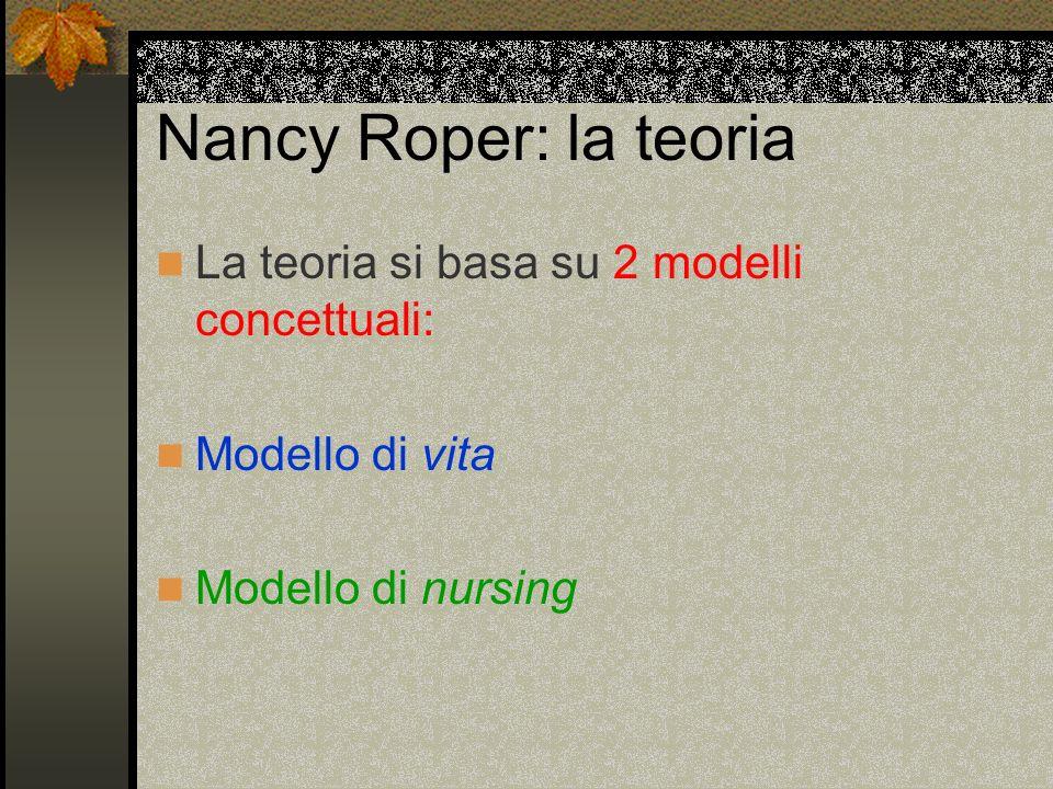 Nancy Roper: la teoria Il Modello di Vita: Nel Modello di Vita vengono considerate differenti dimensioni fra loro strettamente collegate che concorrono a costituire il complesso fenomeno del VIVERE.
